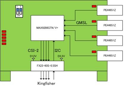 SBEV-RCAR-KF-GMSL02 (GMSL Camera Board) | シマフジ電機