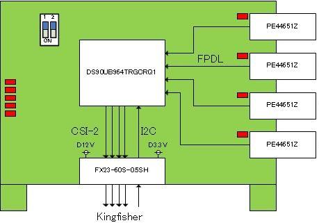 SBEV-RCAR-KF-FPDL01 (FPD Link Camera Board)   シマフジ電機